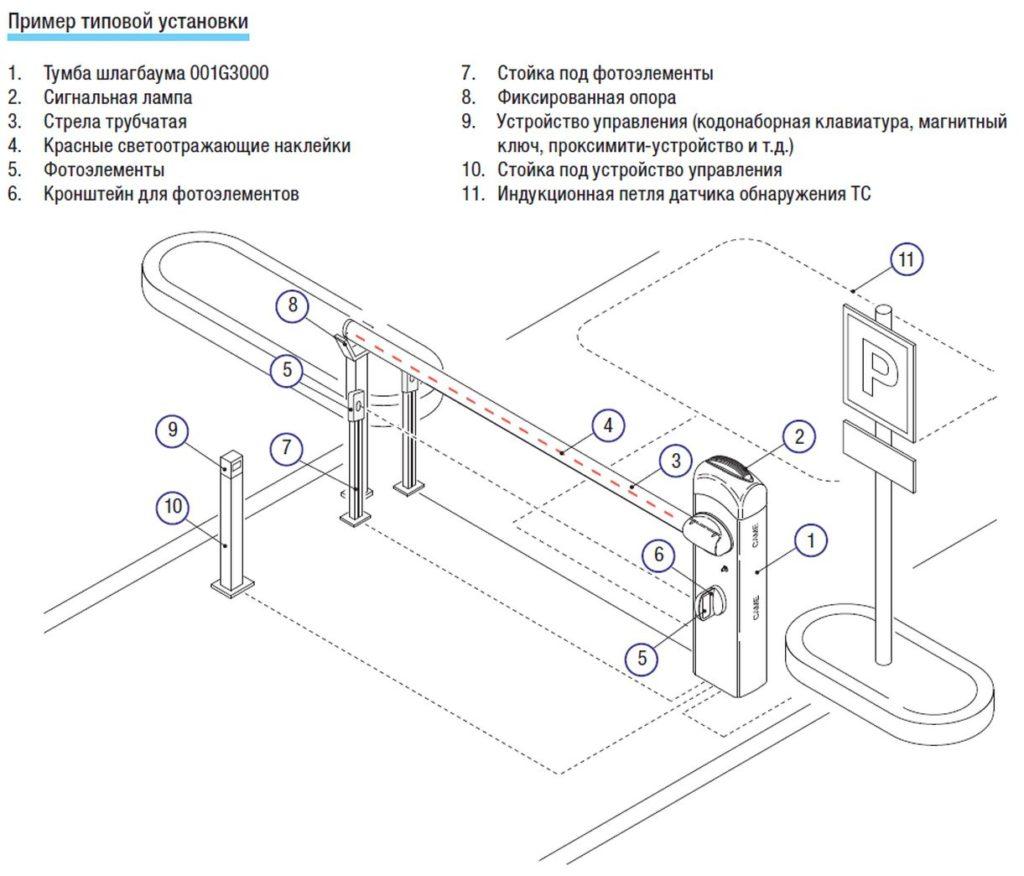 Установка автоматических шлагбаумов особенности