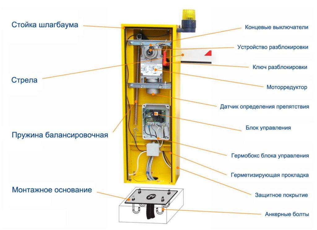 Установка автоматических шлагбаумов